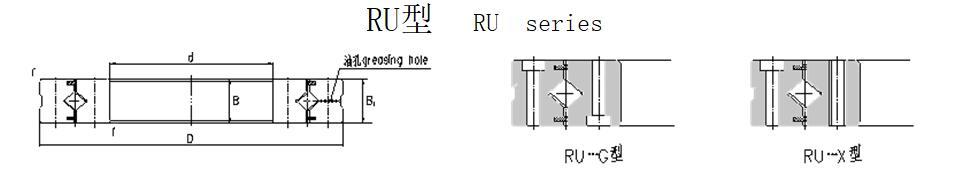 RU series Crossed Roller Bearing